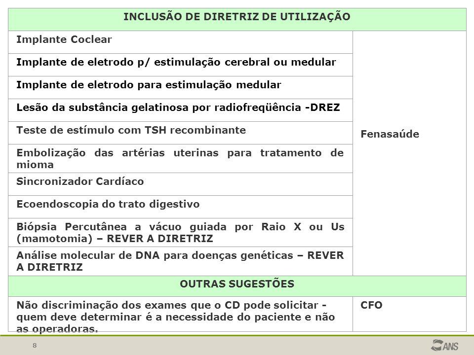 INCLUSÃO DE DIRETRIZ DE UTILIZAÇÃO