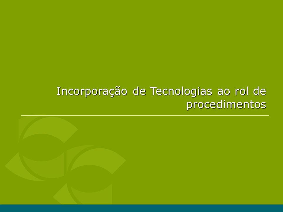 Incorporação de Tecnologias ao rol de procedimentos