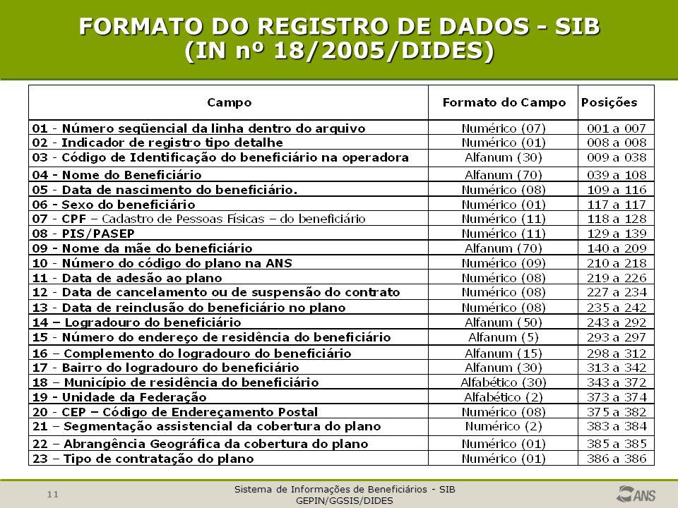 FORMATO DO REGISTRO DE DADOS - SIB (IN nº 18/2005/DIDES)