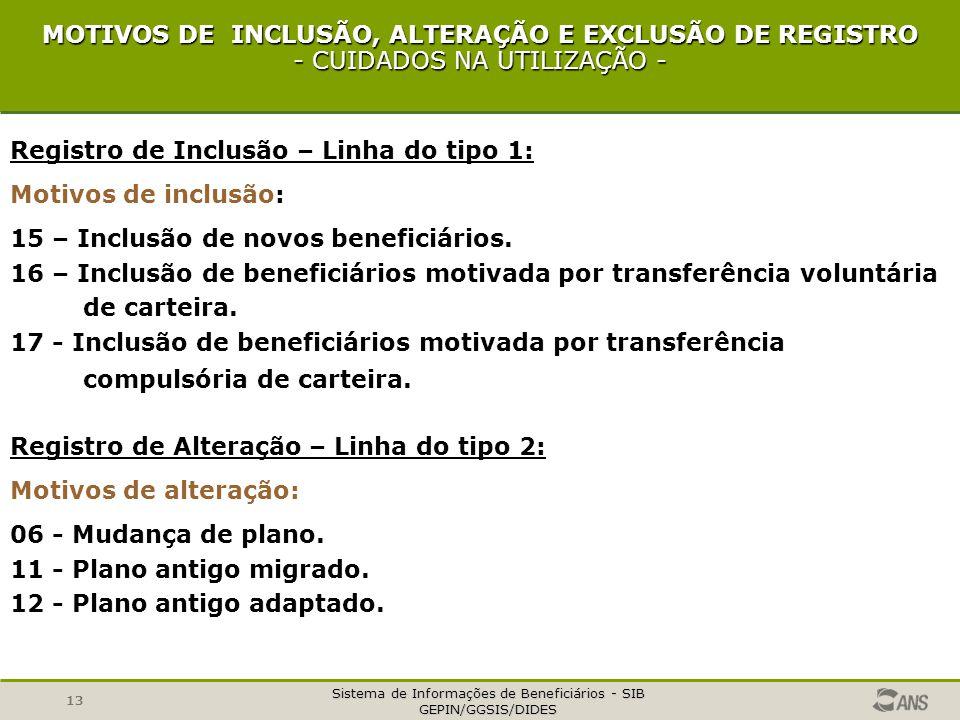 MOTIVOS DE INCLUSÃO, ALTERAÇÃO E EXCLUSÃO DE REGISTRO - CUIDADOS NA UTILIZAÇÃO -