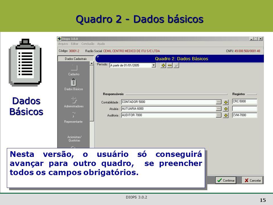 Quadro 2 - Dados básicos Dados Básicos