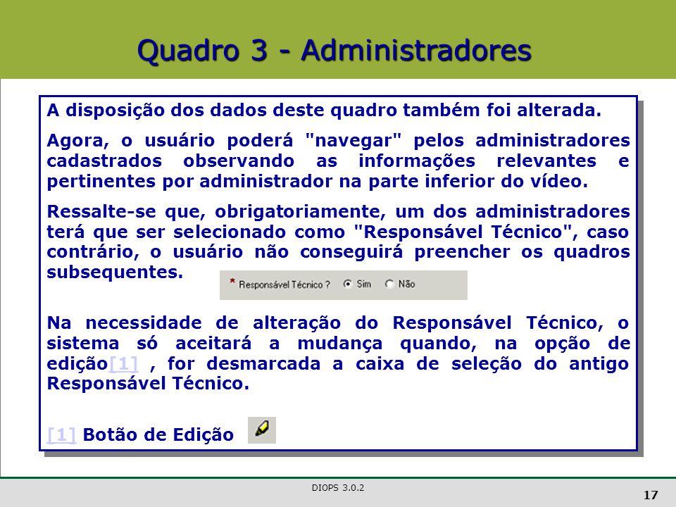 Quadro 3 - Administradores
