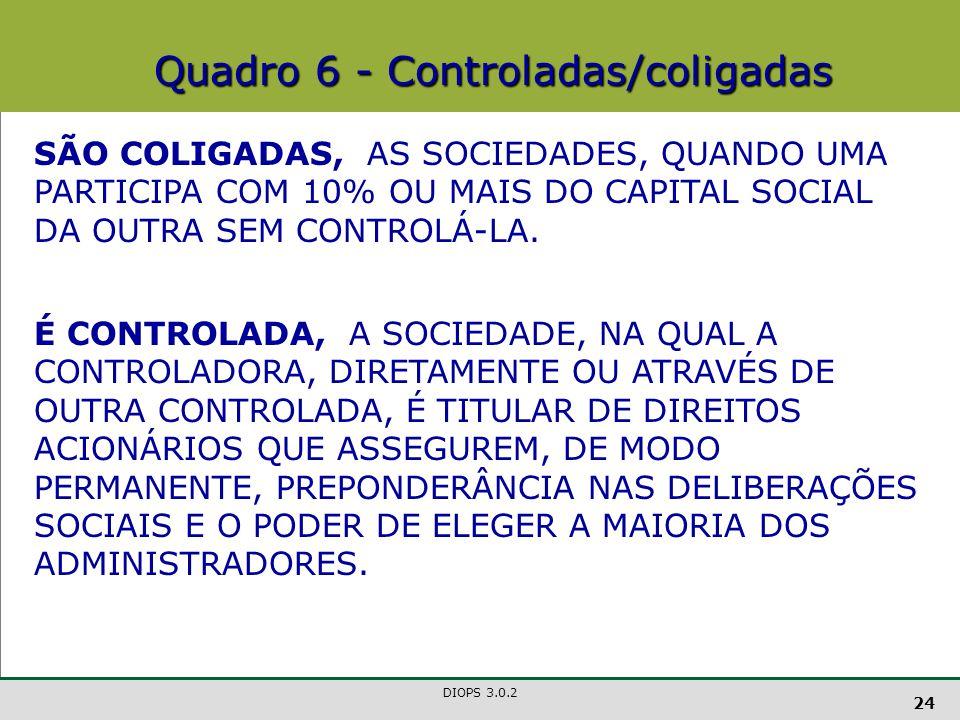 Quadro 6 - Controladas/coligadas