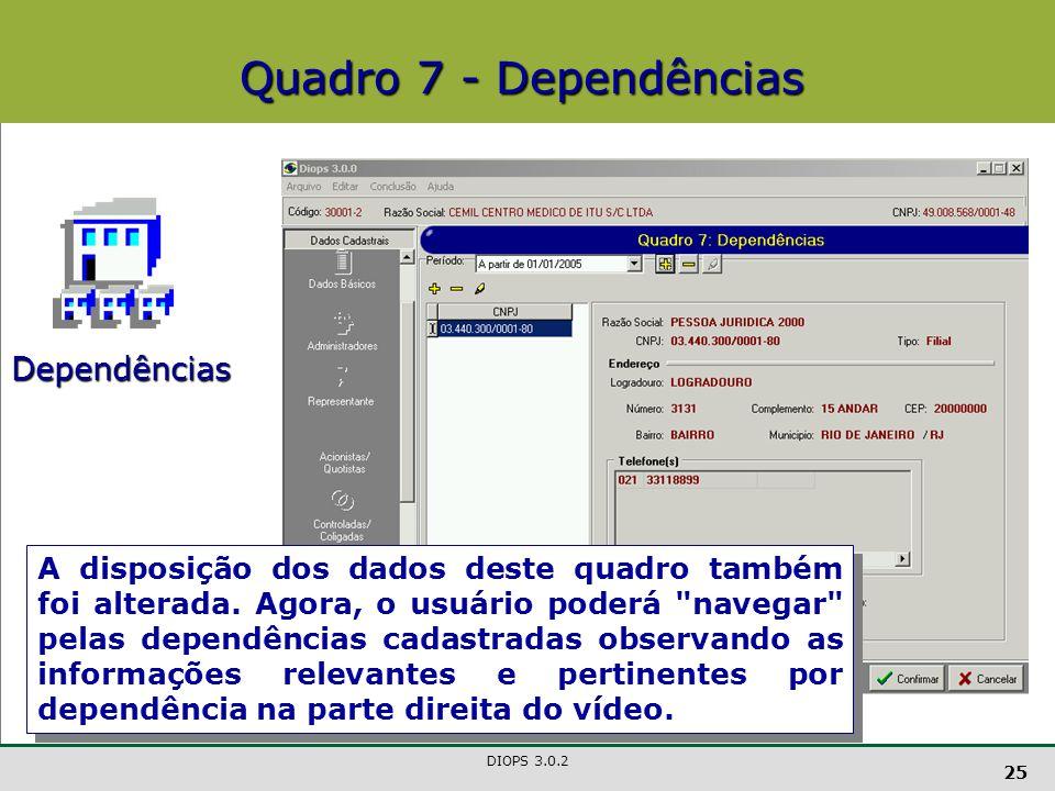 Quadro 7 - Dependências Dependências