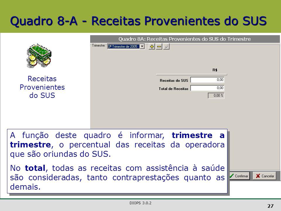 Quadro 8-A - Receitas Provenientes do SUS
