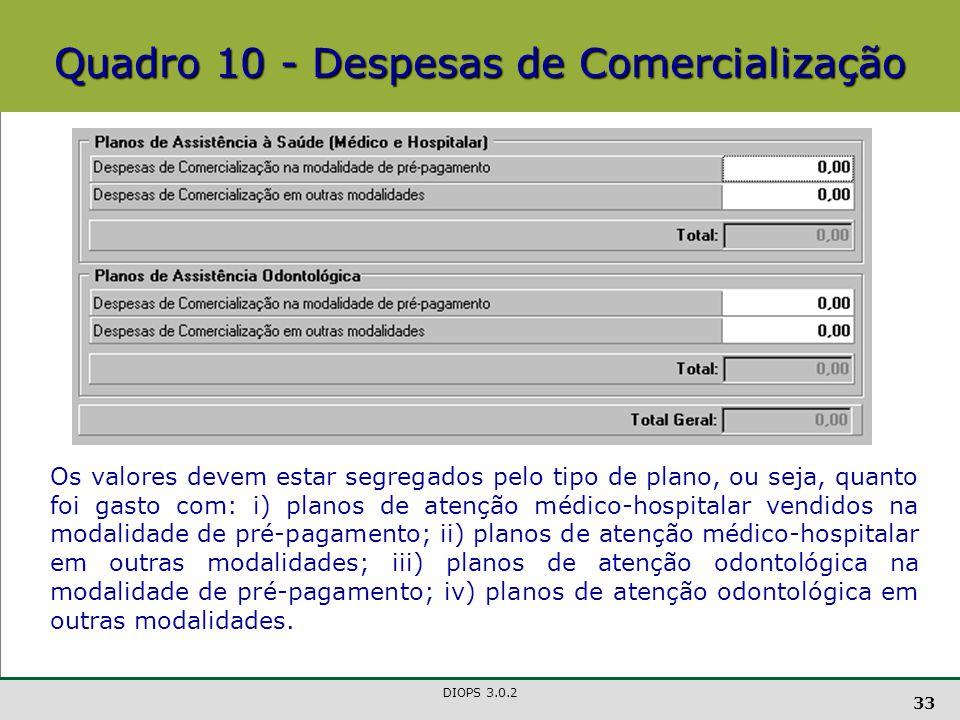 Quadro 10 - Despesas de Comercialização