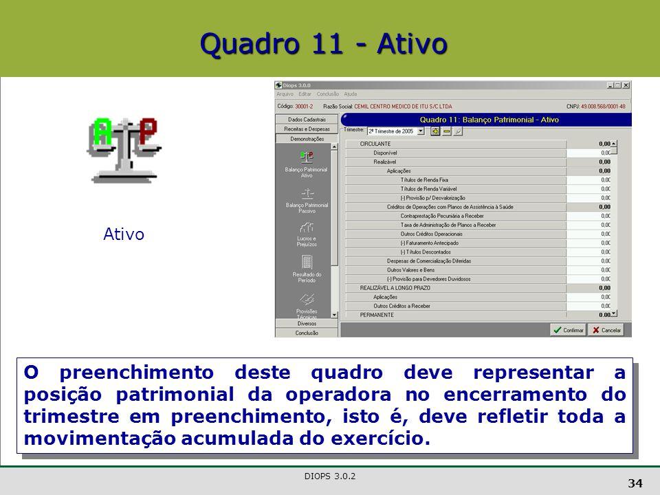 Quadro 11 - Ativo Ativo.