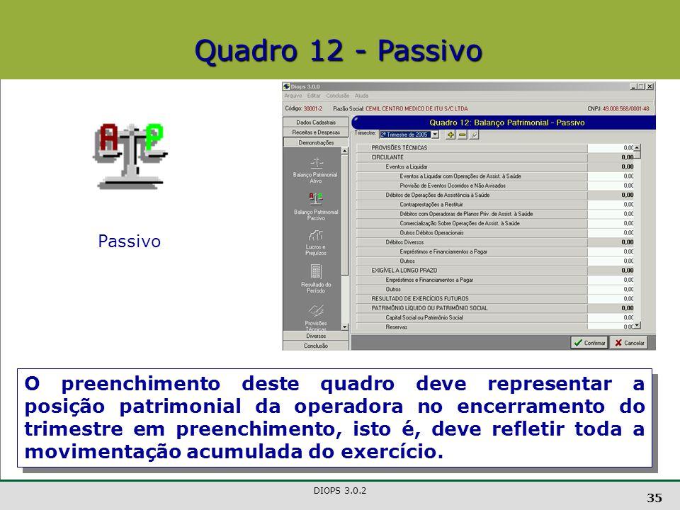 Quadro 12 - Passivo Passivo.