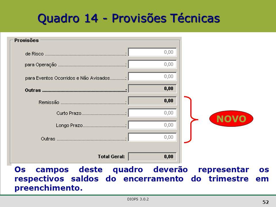 Quadro 14 - Provisões Técnicas