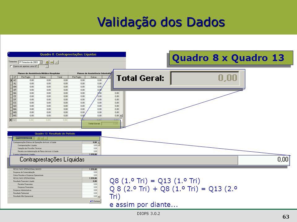 Validação dos Dados Quadro 8 x Quadro 13 Q8 (1.º Tri) = Q13 (1.º Tri)