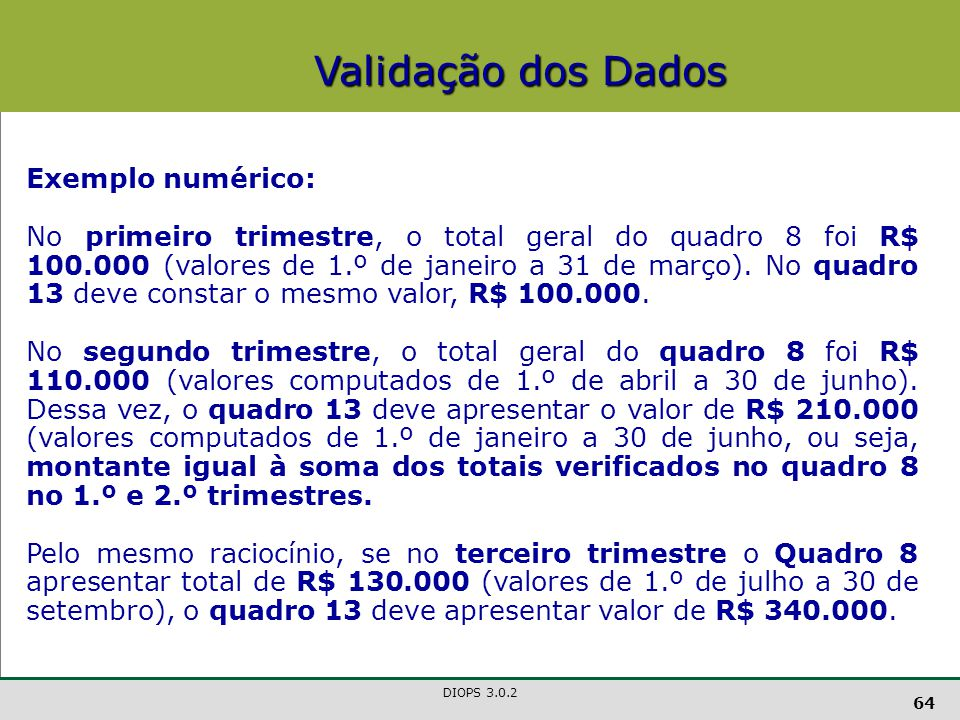 Validação dos Dados Exemplo numérico: