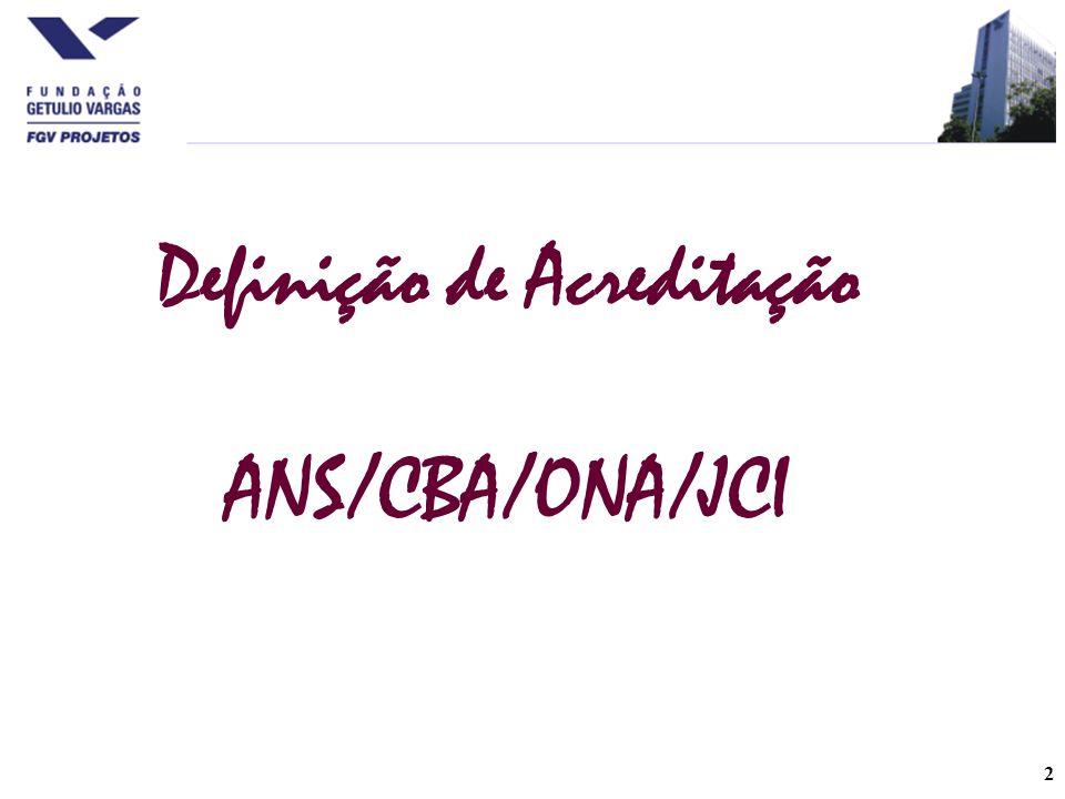 Definição de Acreditação ANS/CBA/ONA/JCI