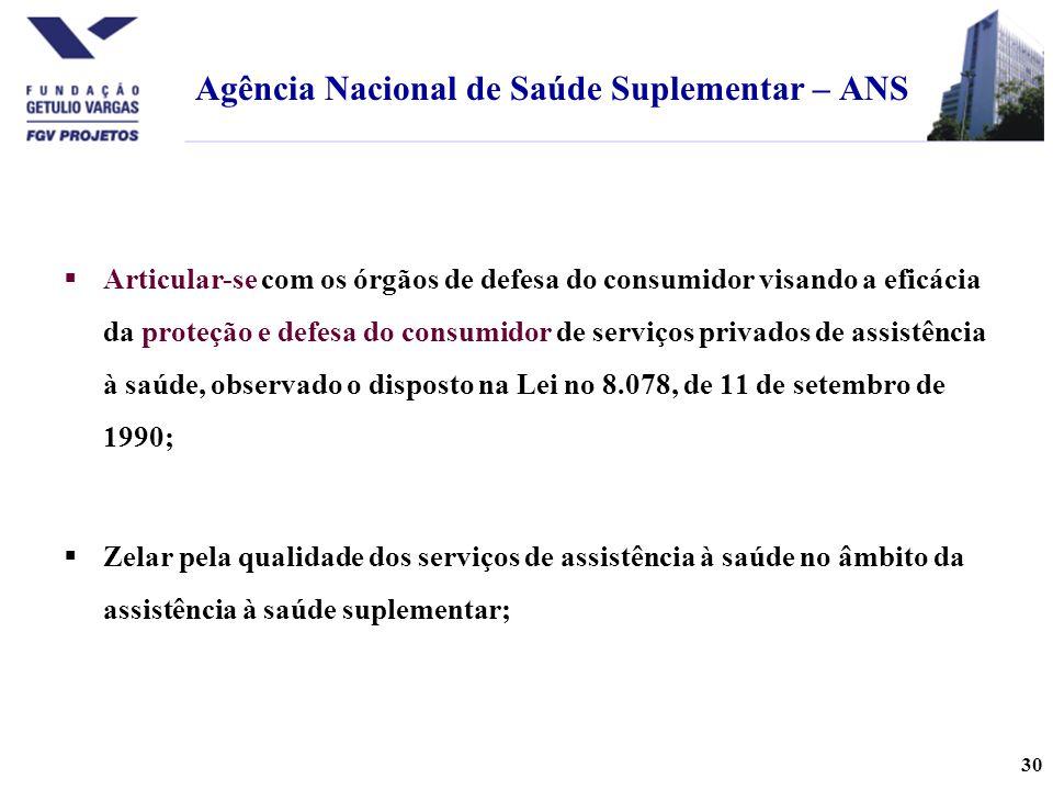 Agência Nacional de Saúde Suplementar – ANS