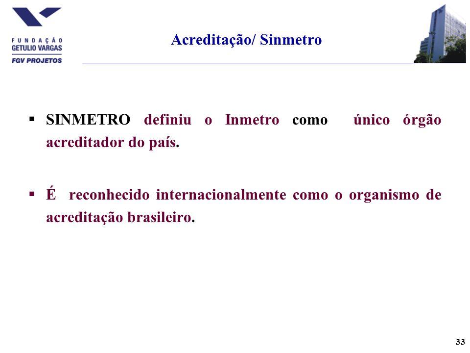 Acreditação/ Sinmetro
