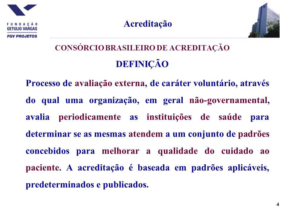 CONSÓRCIO BRASILEIRO DE ACREDITAÇÃO