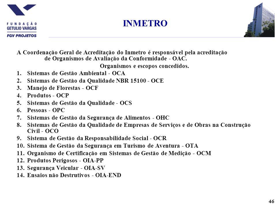 INMETRO A Coordenação Geral de Acreditação do Inmetro é responsável pela acreditação de Organismos de Avaliação da Conformidade - OAC.
