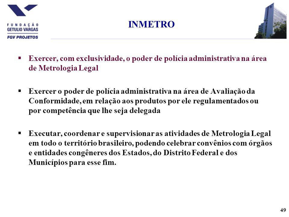 INMETRO Exercer, com exclusividade, o poder de polícia administrativa na área de Metrologia Legal.