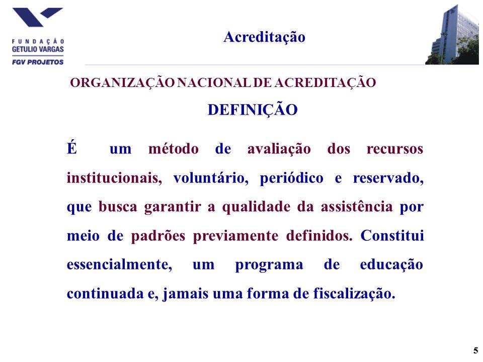ORGANIZAÇÃO NACIONAL DE ACREDITAÇÃO DEFINIÇÃO