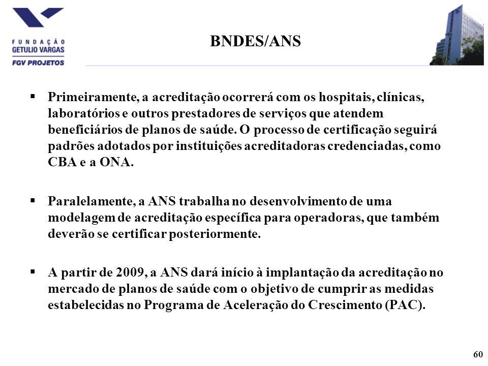 BNDES/ANS
