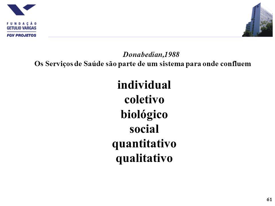 Donabedian,1988 Os Serviços de Saúde são parte de um sistema para onde confluem individual coletivo biológico social quantitativo qualitativo
