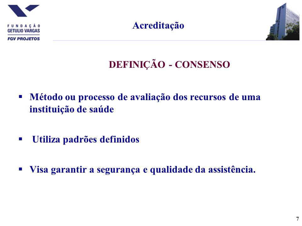 Acreditação DEFINIÇÃO - CONSENSO. Método ou processo de avaliação dos recursos de uma instituição de saúde.