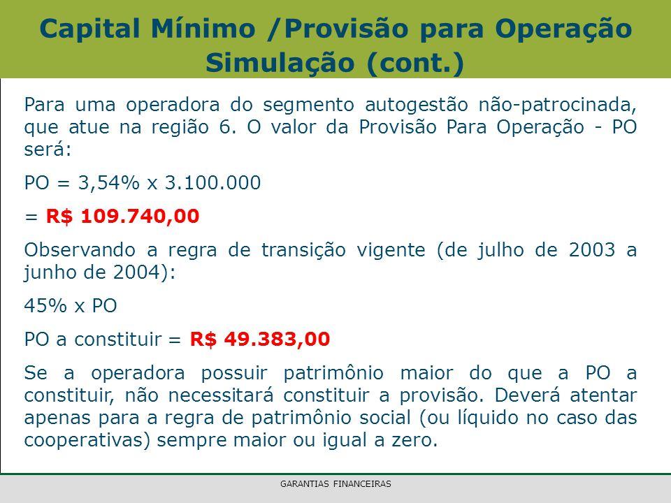 Capital Mínimo /Provisão para Operação