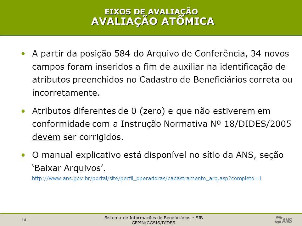 EIXOS DE AVALIAÇÃO AVALIAÇÃO ATÔMICA