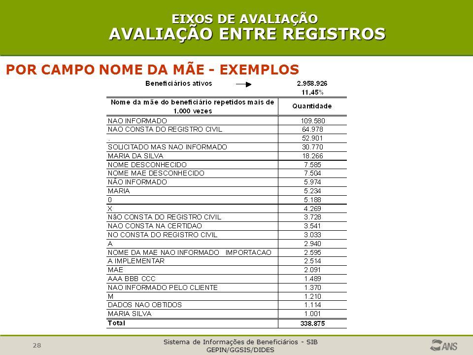 POR CAMPO NOME DA MÃE - EXEMPLOS