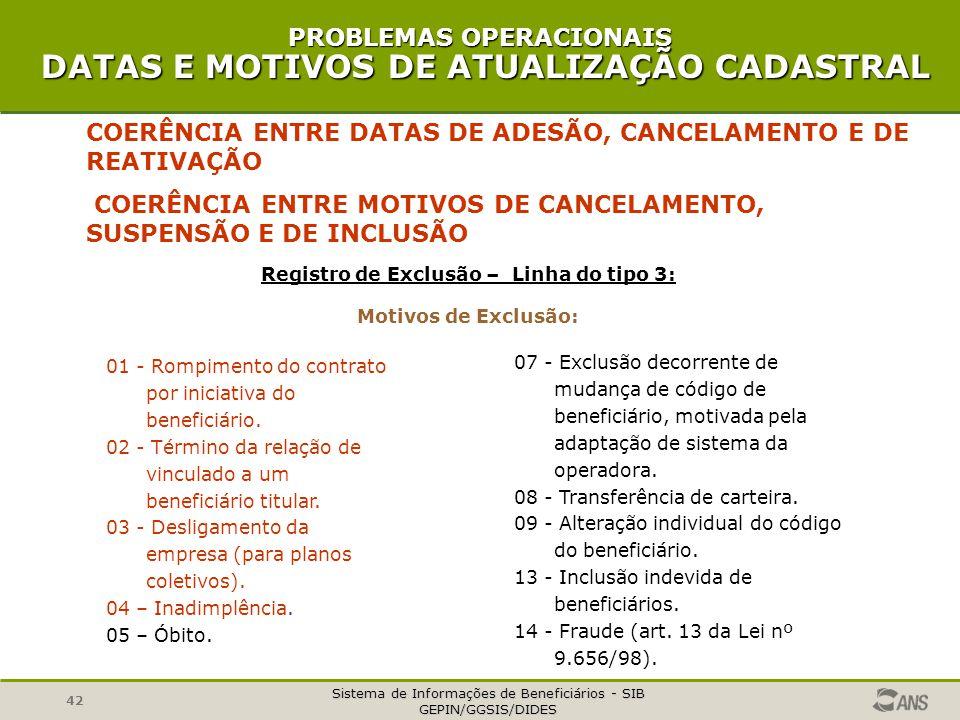 PROBLEMAS OPERACIONAIS DATAS E MOTIVOS DE ATUALIZAÇÃO CADASTRAL