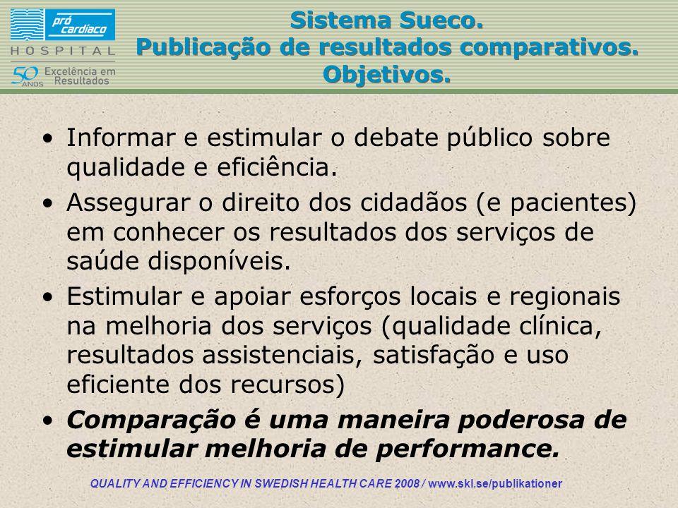 Sistema Sueco. Publicação de resultados comparativos. Objetivos.