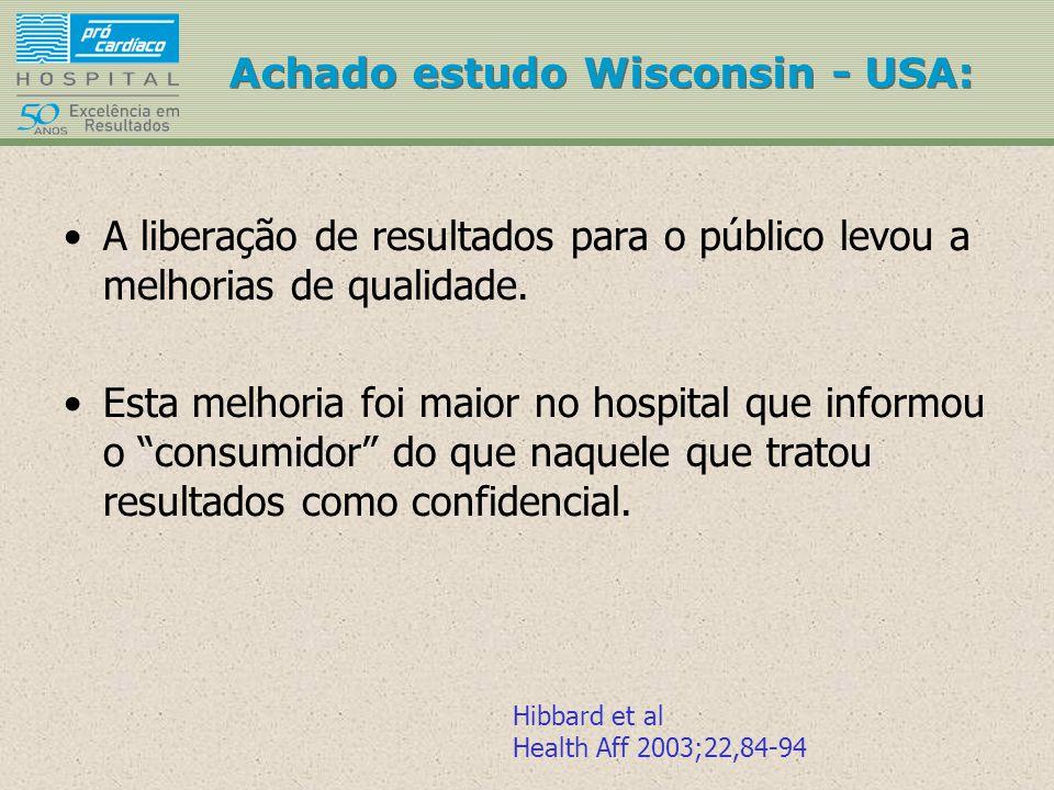 Achado estudo Wisconsin - USA: