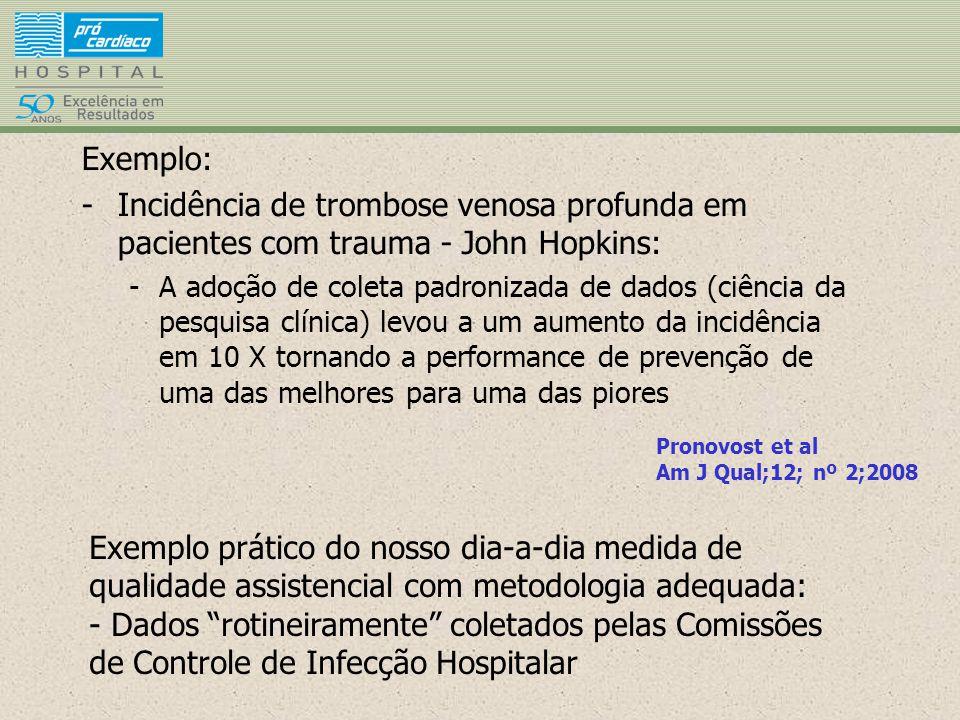 Exemplo: Incidência de trombose venosa profunda em pacientes com trauma - John Hopkins: