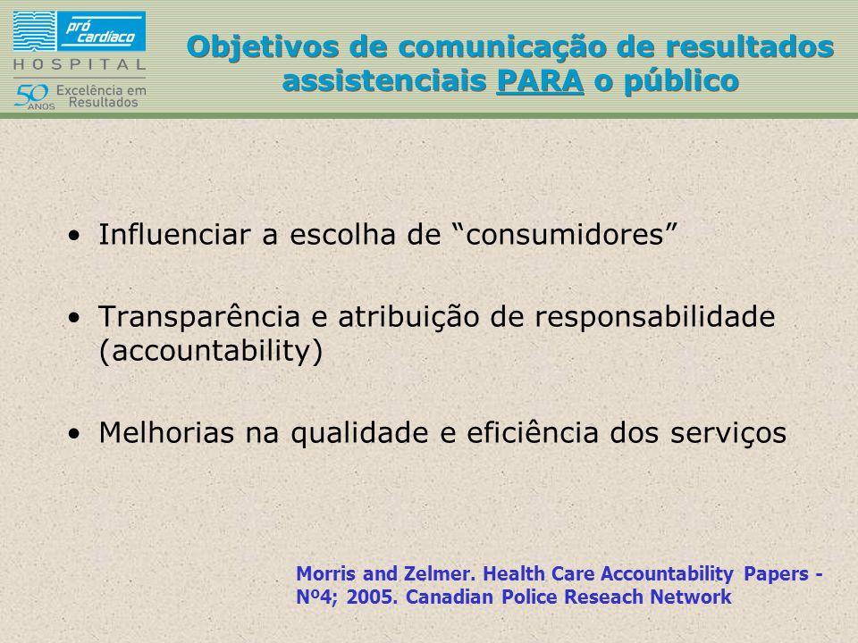 Objetivos de comunicação de resultados assistenciais PARA o público