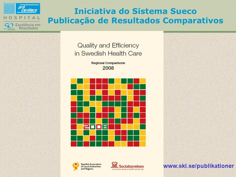Iniciativa do Sistema Sueco Publicação de Resultados Comparativos