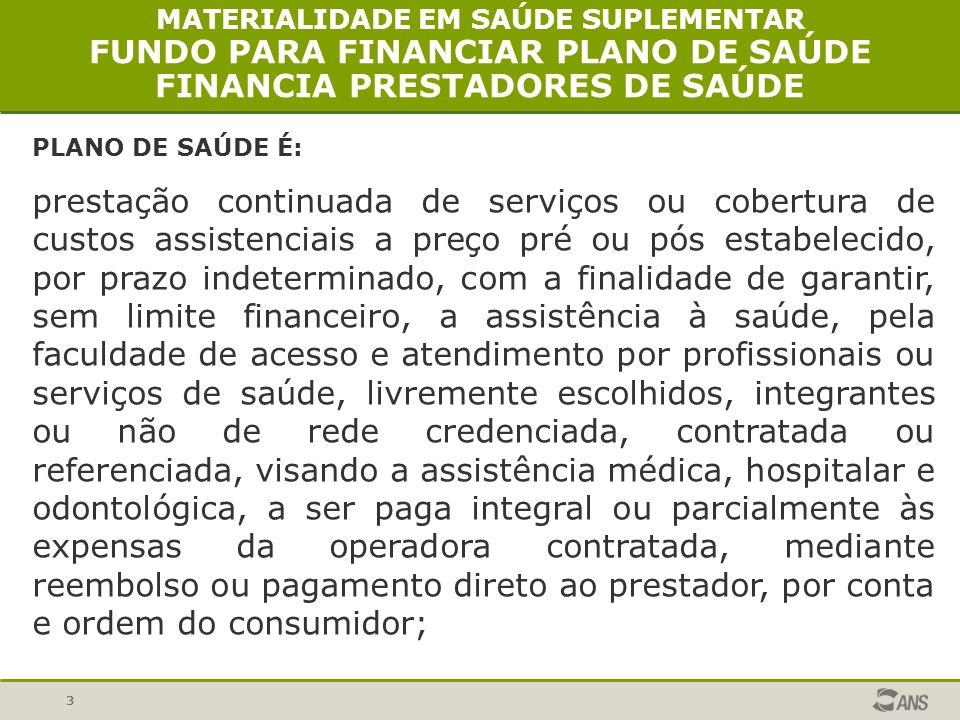 MATERIALIDADE EM SAÚDE SUPLEMENTAR FUNDO PARA FINANCIAR PLANO DE SAÚDE FINANCIA PRESTADORES DE SAÚDE