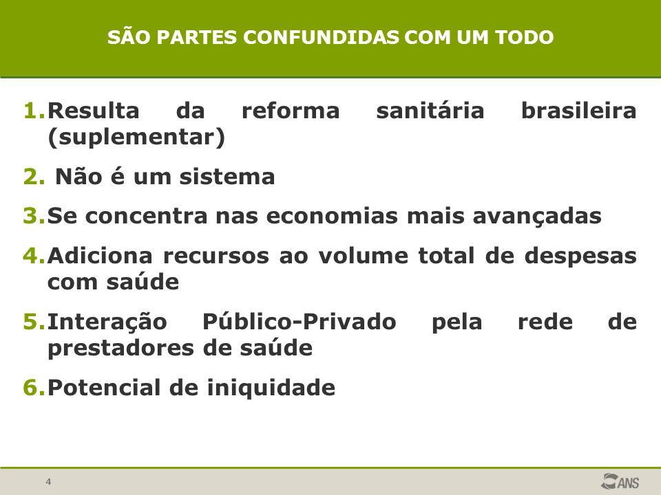 SÃO PARTES CONFUNDIDAS COM UM TODO