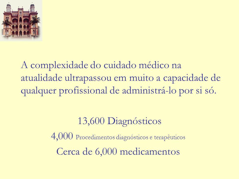 A complexidade do cuidado médico na atualidade ultrapassou em muito a capacidade de qualquer profissional de administrá-lo por si só.