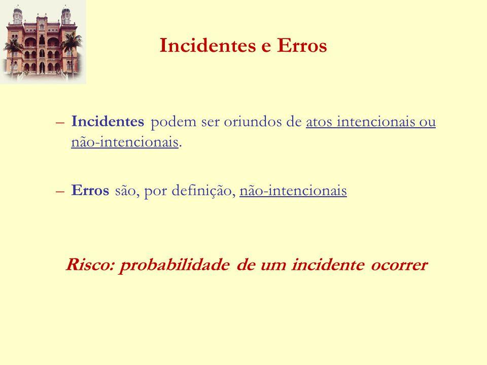 Risco: probabilidade de um incidente ocorrer