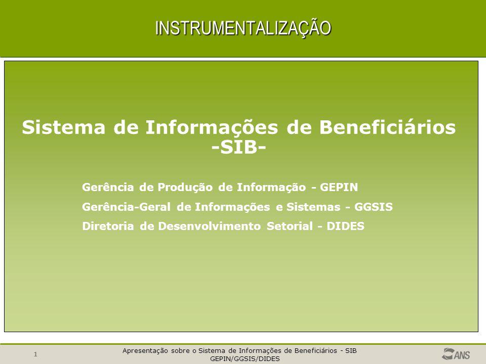 Sistema de Informações de Beneficiários -SIB-