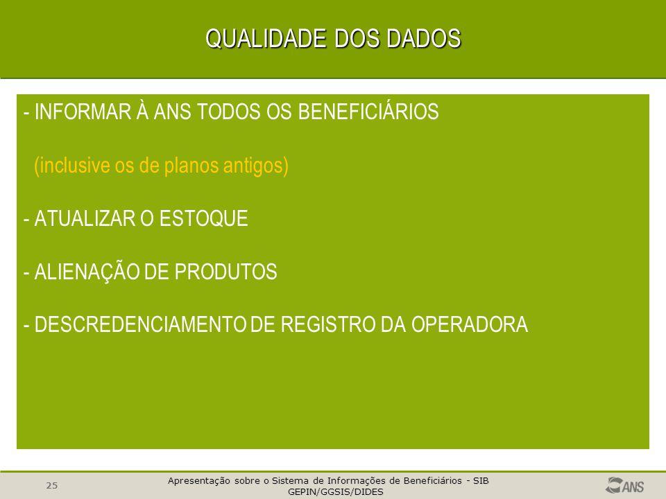 QUALIDADE DOS DADOS - INFORMAR À ANS TODOS OS BENEFICIÁRIOS