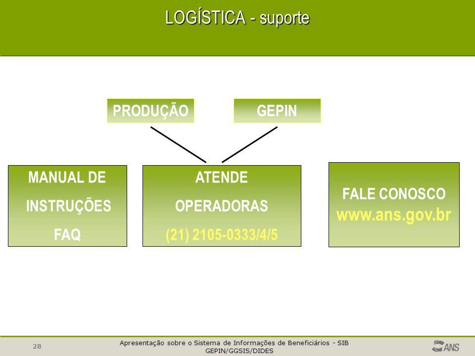 LOGÍSTICA - suporte www.ans.gov.br PRODUÇÃO GEPIN MANUAL DE INSTRUÇÕES