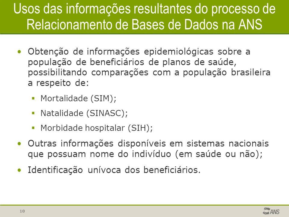 Usos das informações resultantes do processo de Relacionamento de Bases de Dados na ANS