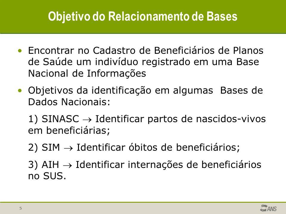 Objetivo do Relacionamento de Bases