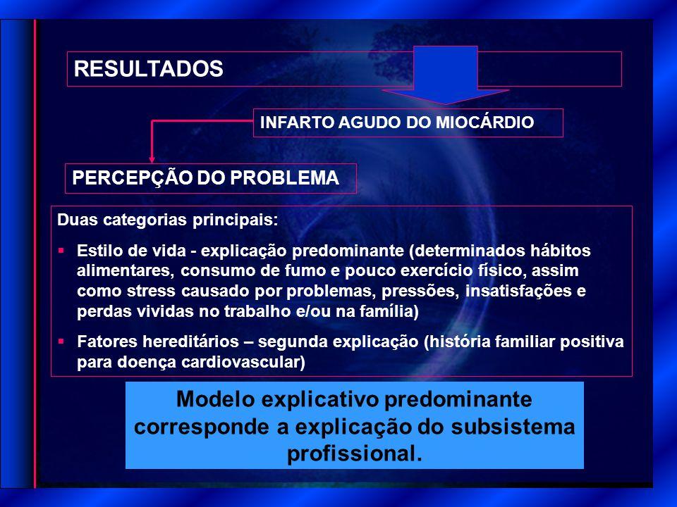 RESULTADOS INFARTO AGUDO DO MIOCÁRDIO. PERCEPÇÃO DO PROBLEMA. Duas categorias principais: