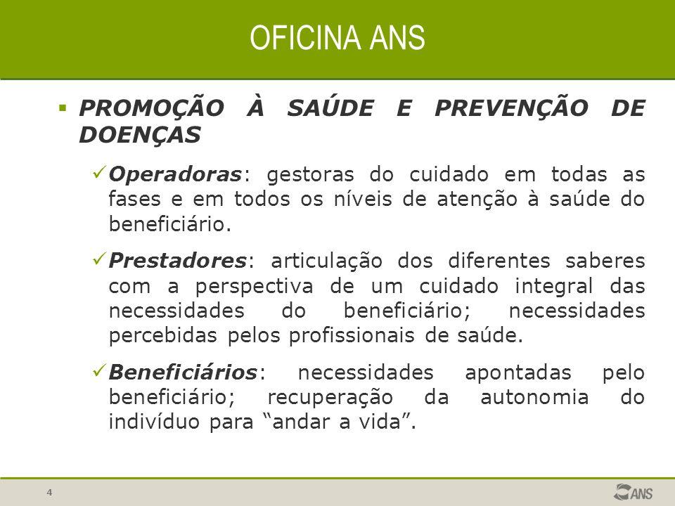 OFICINA ANS PROMOÇÃO À SAÚDE E PREVENÇÃO DE DOENÇAS