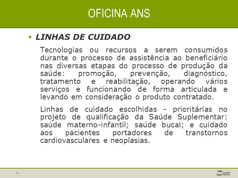 OFICINA ANS LINHAS DE CUIDADO