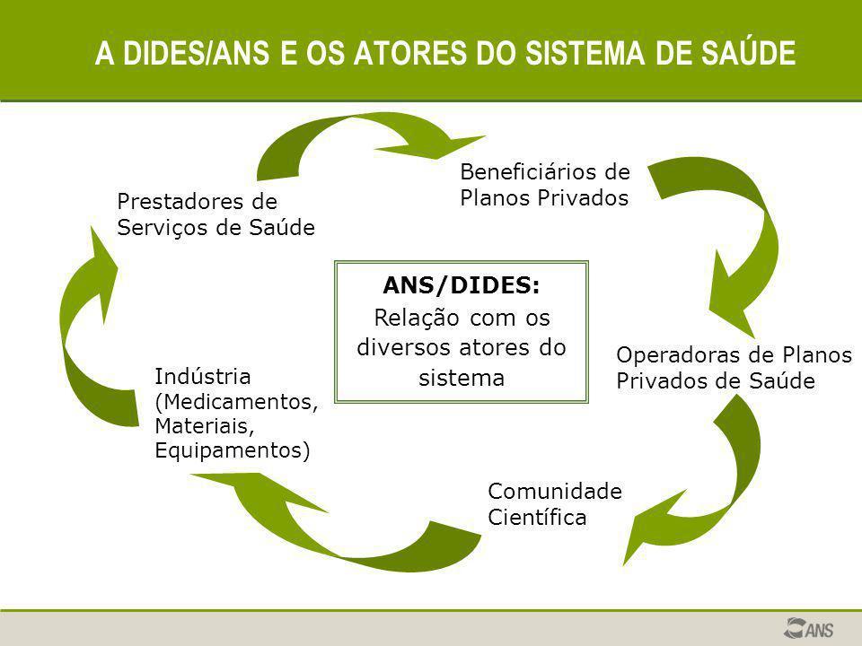 A DIDES/ANS E OS ATORES DO SISTEMA DE SAÚDE