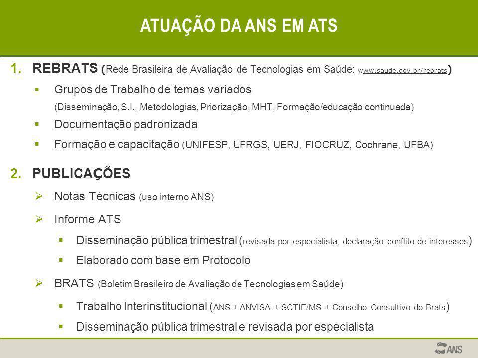ATUAÇÃO DA ANS EM ATS REBRATS (Rede Brasileira de Avaliação de Tecnologias em Saúde: www.saude.gov.br/rebrats)