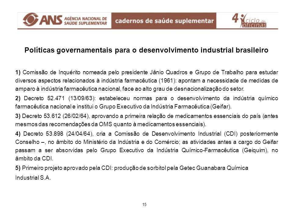 Processo de desnacionalização da indústria farmacêutica no Brasil
