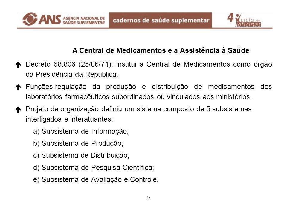 Políticas governamentais para o desenvolvimento industrial brasileiro